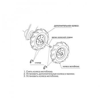 Комплект для установки импортного двигателя на мотоблок (20 мм)